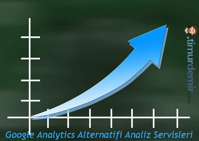 google analytics alternatifi analiz servisleri